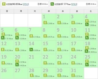 170331_朝活データ2.jpg
