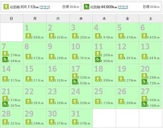 170531_朝活データ2.jpg