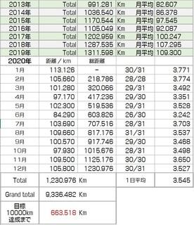 201231_朝活データ1.jpg