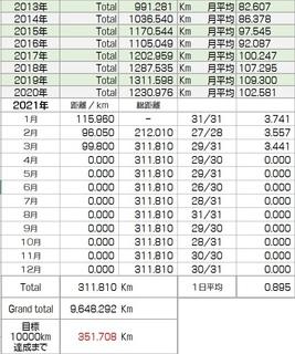 210331_朝活データ1.jpg